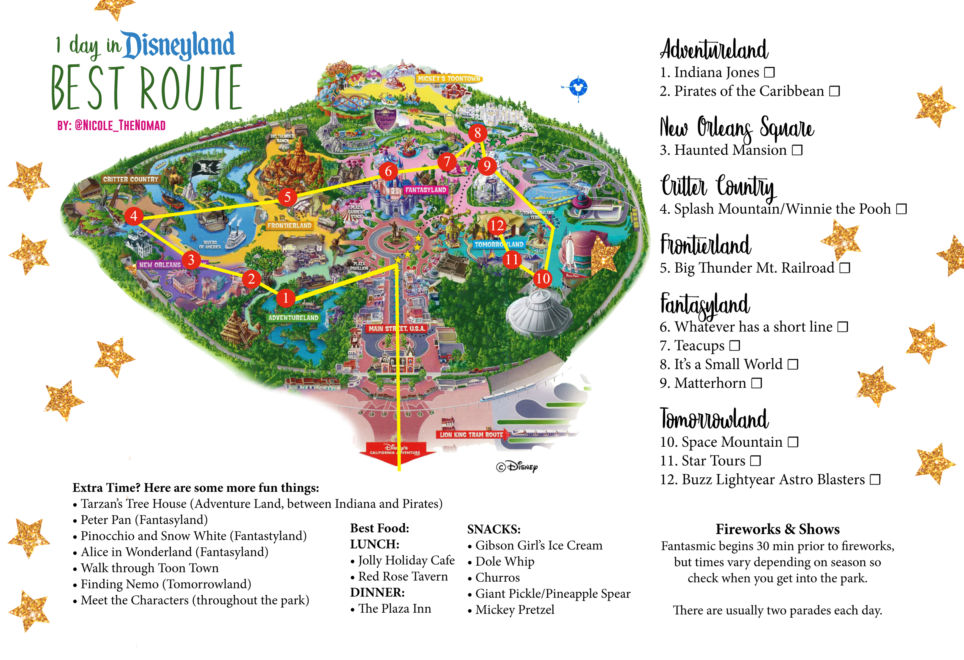 1 day in disneyland the best route nicole the nomad follow gumiabroncs Images